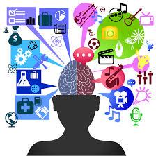 Perbedaan Ciri Otak Kiri dan Kanan