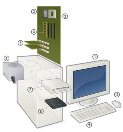 bagan desktop komputer