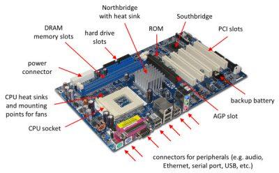 Foto motherboard khas dengan bagian yang paling penting diberi label