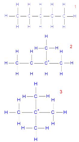isomer 2-metilbutana