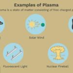 contoh plasma