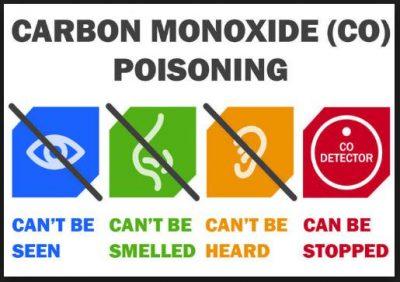 Karbon Monoksida (CO)