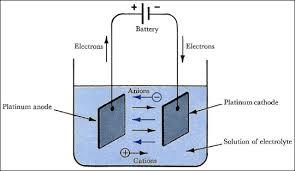 sel elektrolisis