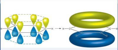 struktur benzena terdelokalisasi