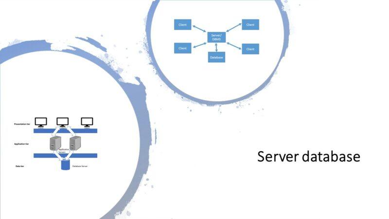 server database